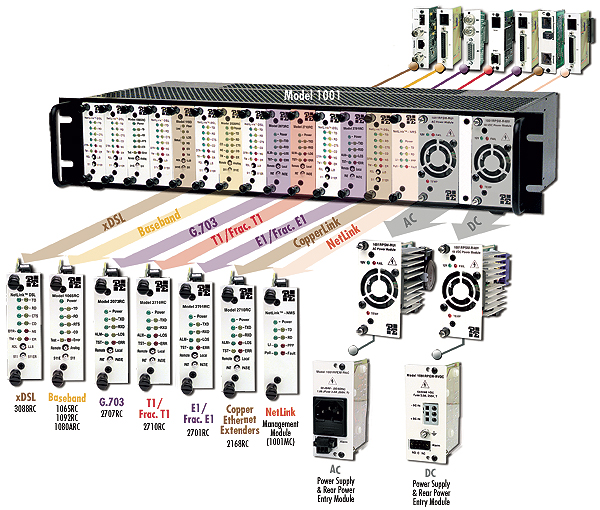 1001 modules