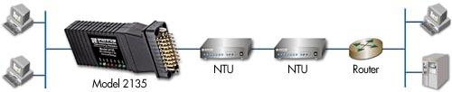 ISP Extension applications diagram