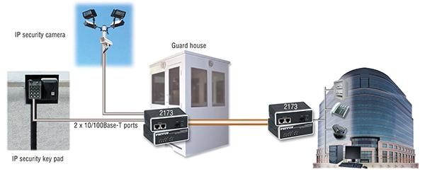 CopperLink™ 2173 application diagram