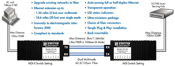 Model 23XX application diagram