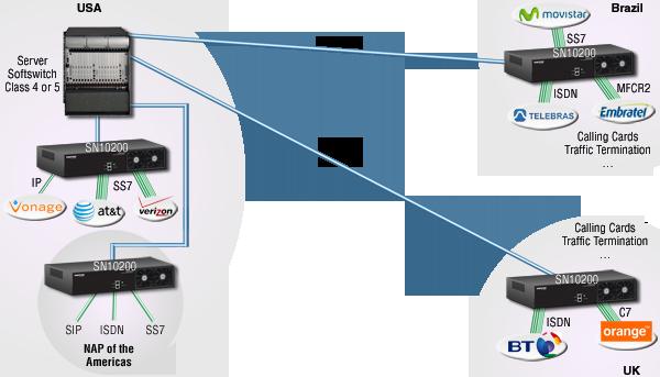 Carrier App-Carrier Core