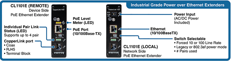 CopperLink™ 1101E application diagram 2