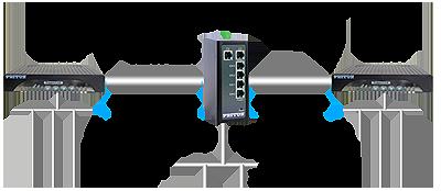 CopperLink™ 1314MDE application diagram
