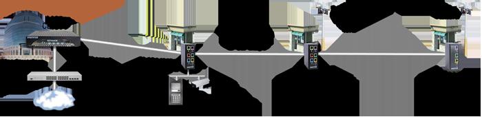 CopperLink™ CL1314MDE application diagram