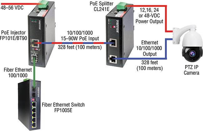 CopperLink™ CL241E application diagram