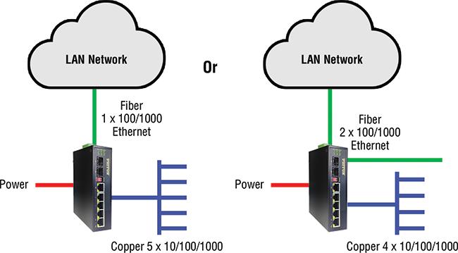 FiberPlex™ FP1005E application diagram