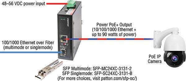 FiberPlex™ FP101E-BT90 application diagram