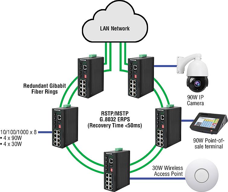 FiberPlex™ 2008E/AB application diagram