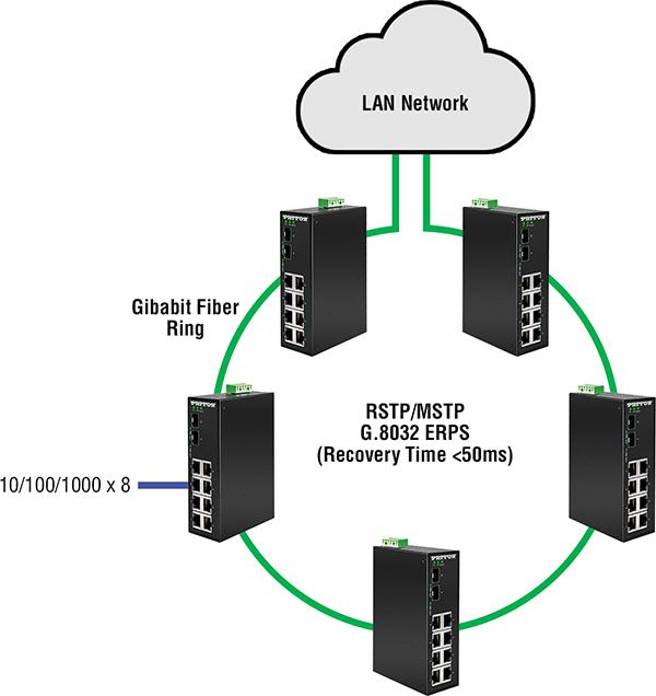 FiberPlex™ 2008E application diagram