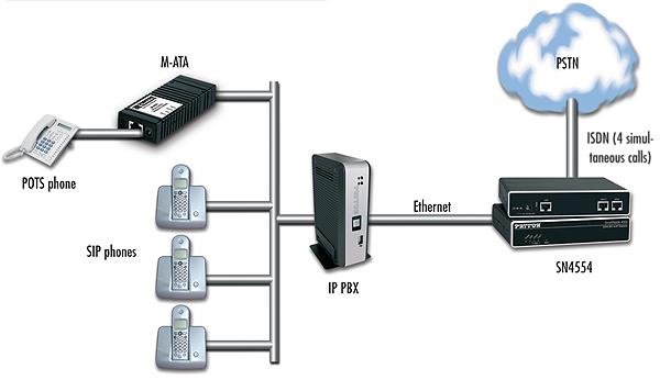 Model 4554 application diagram