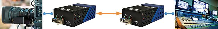 TKIT-HDMI applications