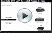 WEBINAR: SmartNode EFM VoIP Integrated Access Devices