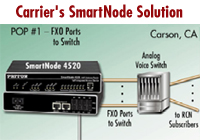 Carrier's SmartNode Solution - Appliction Drawing of POP - SN4520 with FXO ports to analog voice switch
