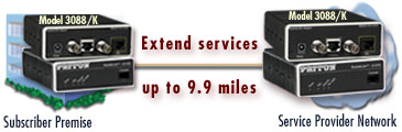 Extend services up to 9.9 miles from provider network to subscriber premise with Patton's RocketLink-G Model 3088/K .