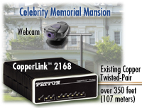 Drawing shows CopperLink 2168 connecting webcam at the celebrity memorial mansion to existing                        copper twisted-pair